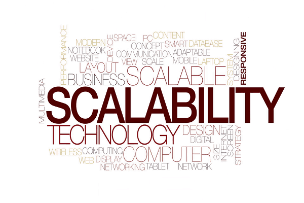Scalable Hosting