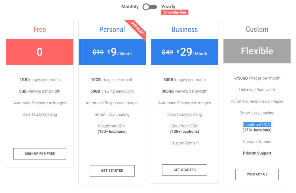 Optimole Image Optimizer Pricing