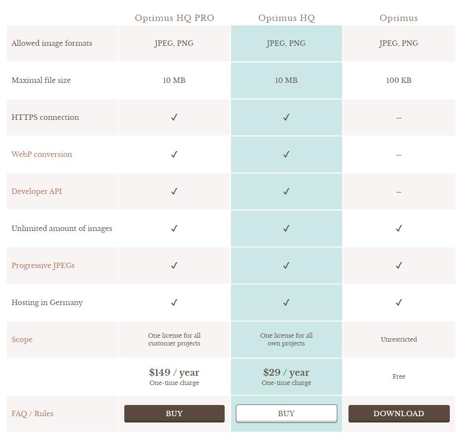 Optimus Image Optimizer Pricing