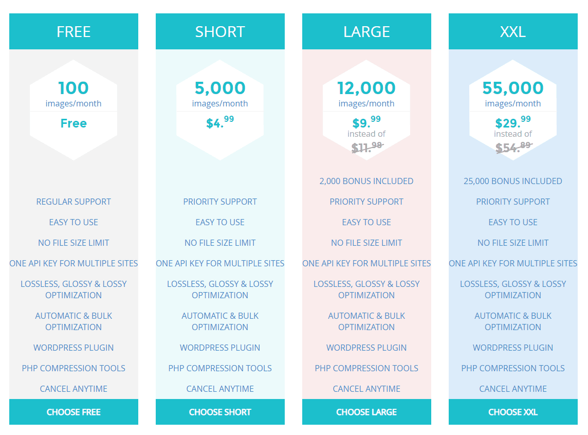 ShortPixel Image Optimizer Pricing
