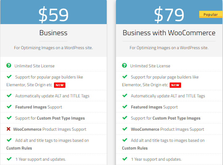 SEO Optimized Images Pricing