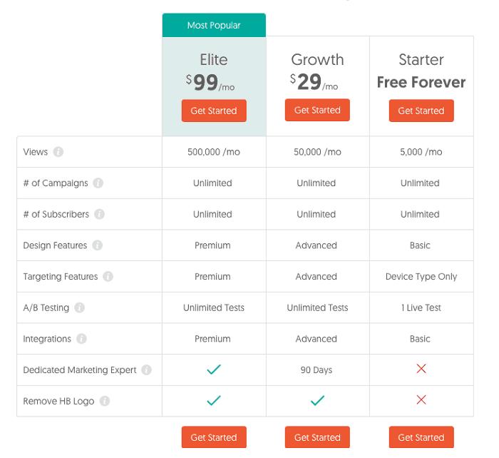 Hello Bar Plugin - Pricing